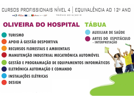 Eptoliva Oliveira do Hospital