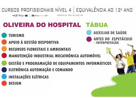Eptoliva Oliveira do Hospital